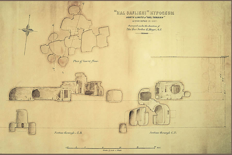 Site Map of the Hypogeum October 1907